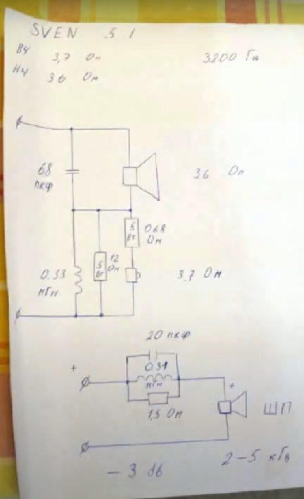 Sven Ihoo MT 5.1R доработка кроссоверов схема